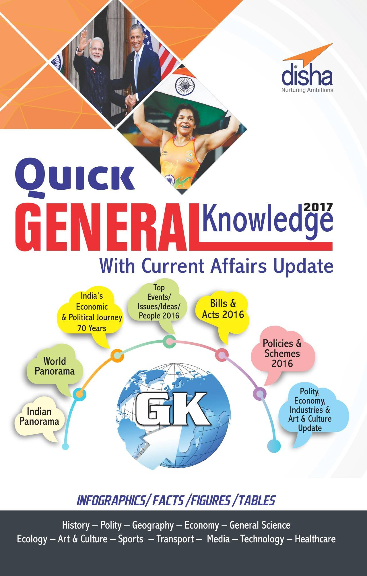 Current General Knowledge Book