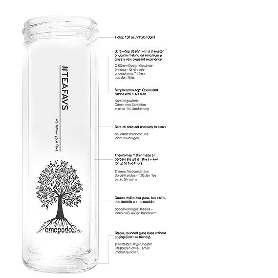 amapodo Cristal de Repuesto 400ml Transparente para Tetera, biberón, Botella de Vidrio, Vaso de té: Amazon.es: Hogar