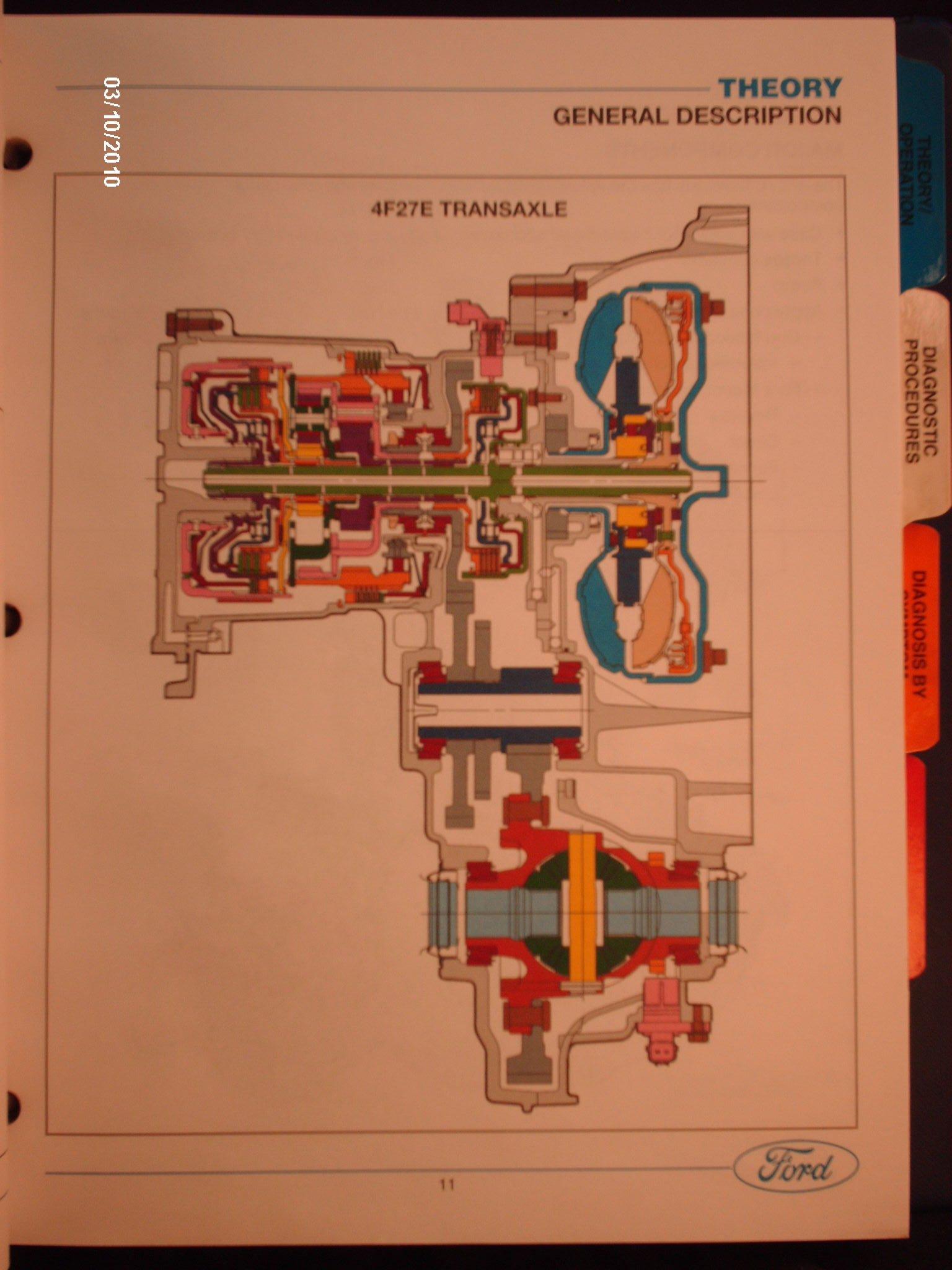4f27e Hydraulic Diagram Wiring Ford E Transaxle Service Manual Motor Company Books 1536x2048