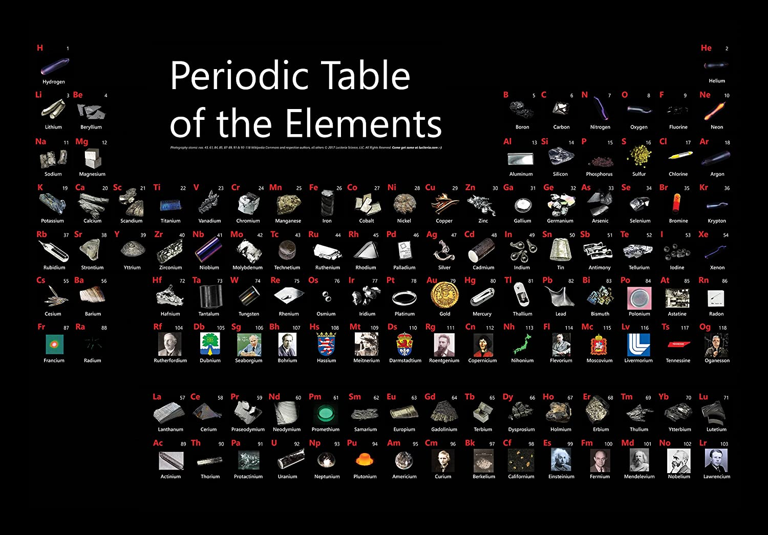 Illustrated Periodic Table of the Elements Poster 36x24 (2017) Luciteria Science