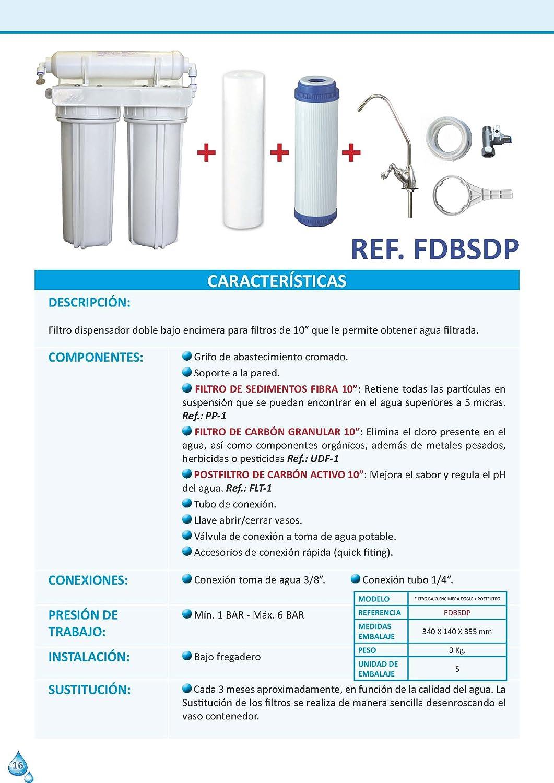 RC FDBSDP Filtro Dispensador Doble Bajo Encimera: Amazon.es ...