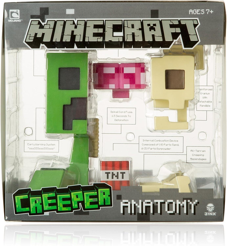 Minecraft Creeper Anatomy Vinyl Figure Kit 6024424-CO JINX