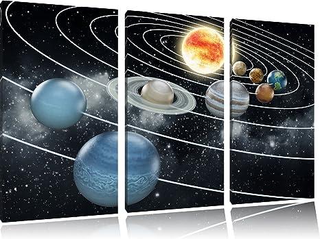 Leinwandbild Unser Sonnensystem