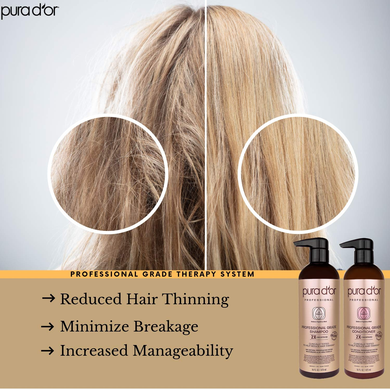 PURA D'OR Professional Grade Golden Biotin Anti-Hair Thinning 2X Concentrated Actives Shampoo & Conditioner Set, Sulfate Free, Natural Ingredients, Clinically Tested, Men & Women (Packaging may vary) by PURA D'OR (Image #5)