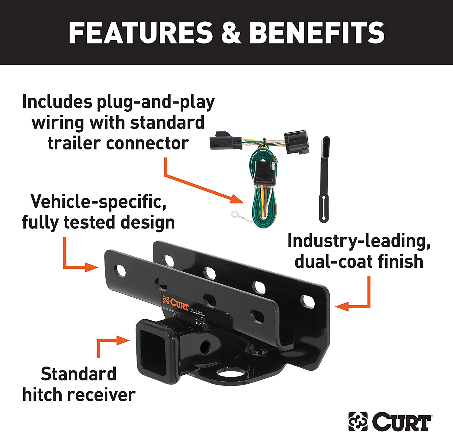 2 Pack CURT 99324 Class 3 Hitch Kit and Wiring Harness 2 Receiver ...