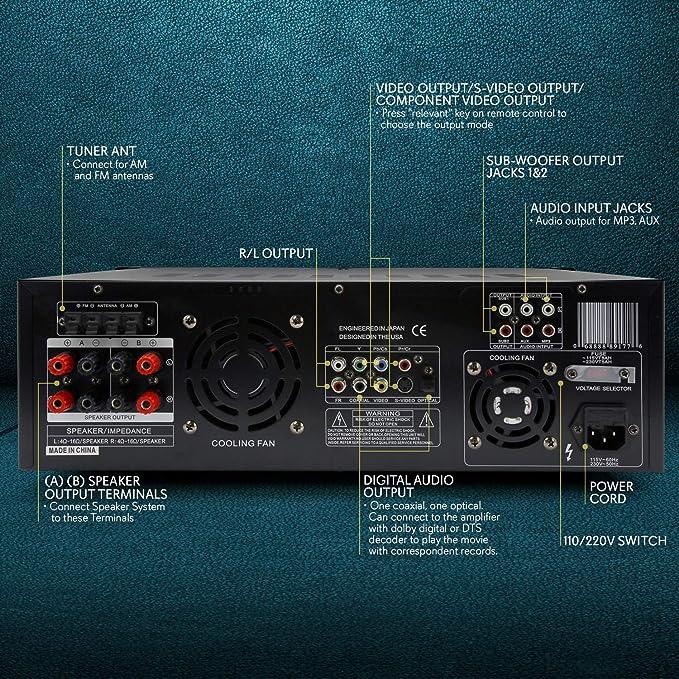 Pyle PD1000A.5 - Receptor de Amplificador de 4 Canales para Cine en casa (1000 W, estéreo, Sistema de Audio y vídeo, Reproductor de CD/DVD, Radio Am/FM, Lector MP3/USB): Amazon.es: Electrónica