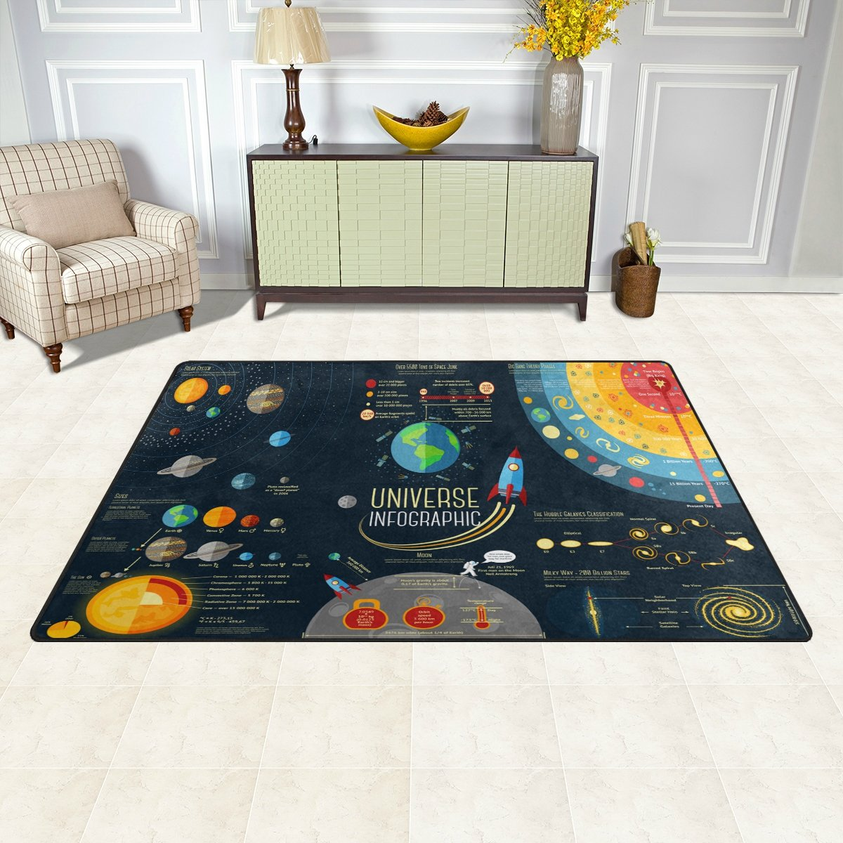Florence Universe Infographics Solar System Area Rug Non-Slip Doormats Carpet Floor Mat for Living Room Bedroom 31 x 20 inches