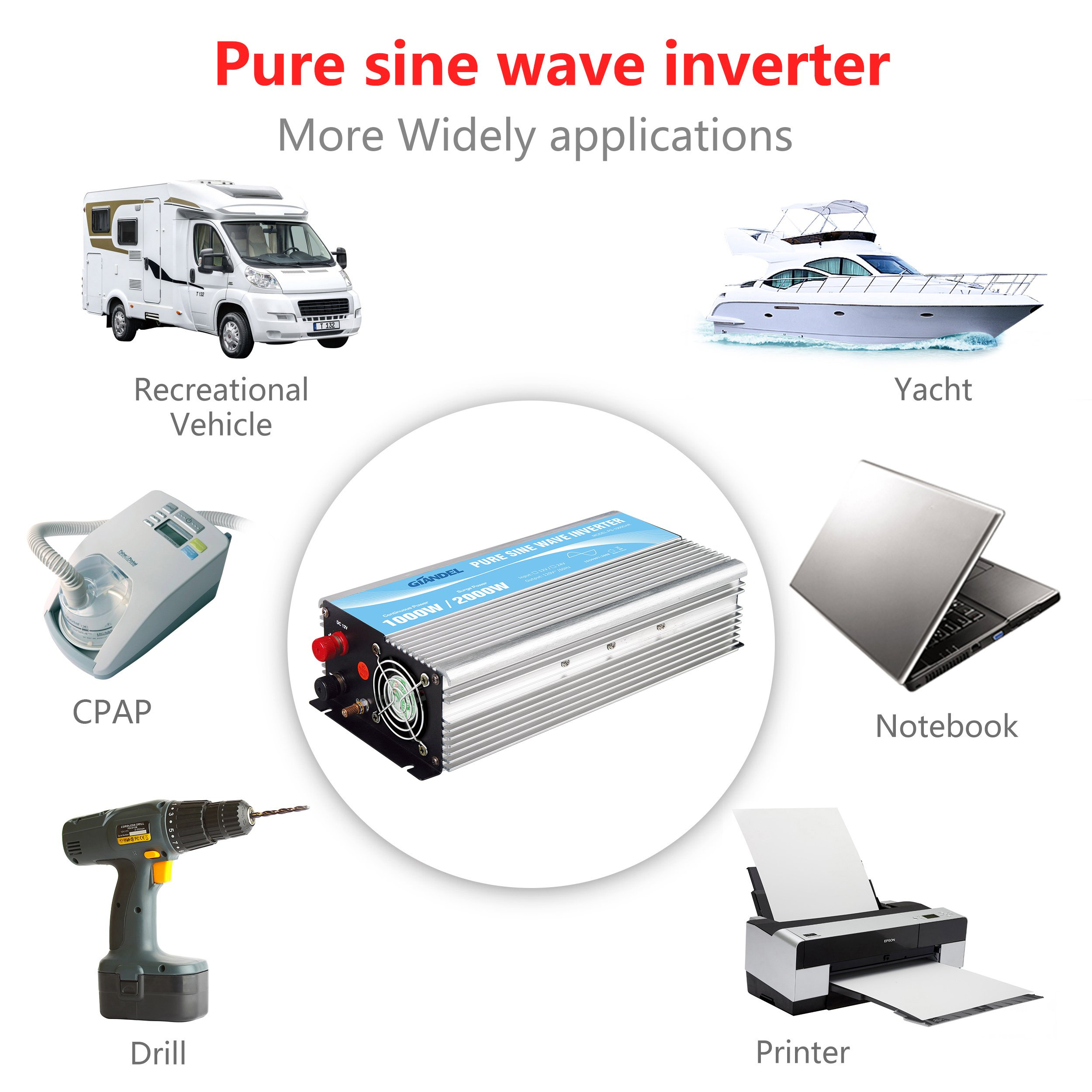 Giandel Pure Sine Wave Power Inverter 1000W DC 24V to AC 110V 120V with Remote Control with Dual AC Outlets &1A USB Port for RV Truck Car Solar System and Emergency by Giandel (Image #2)