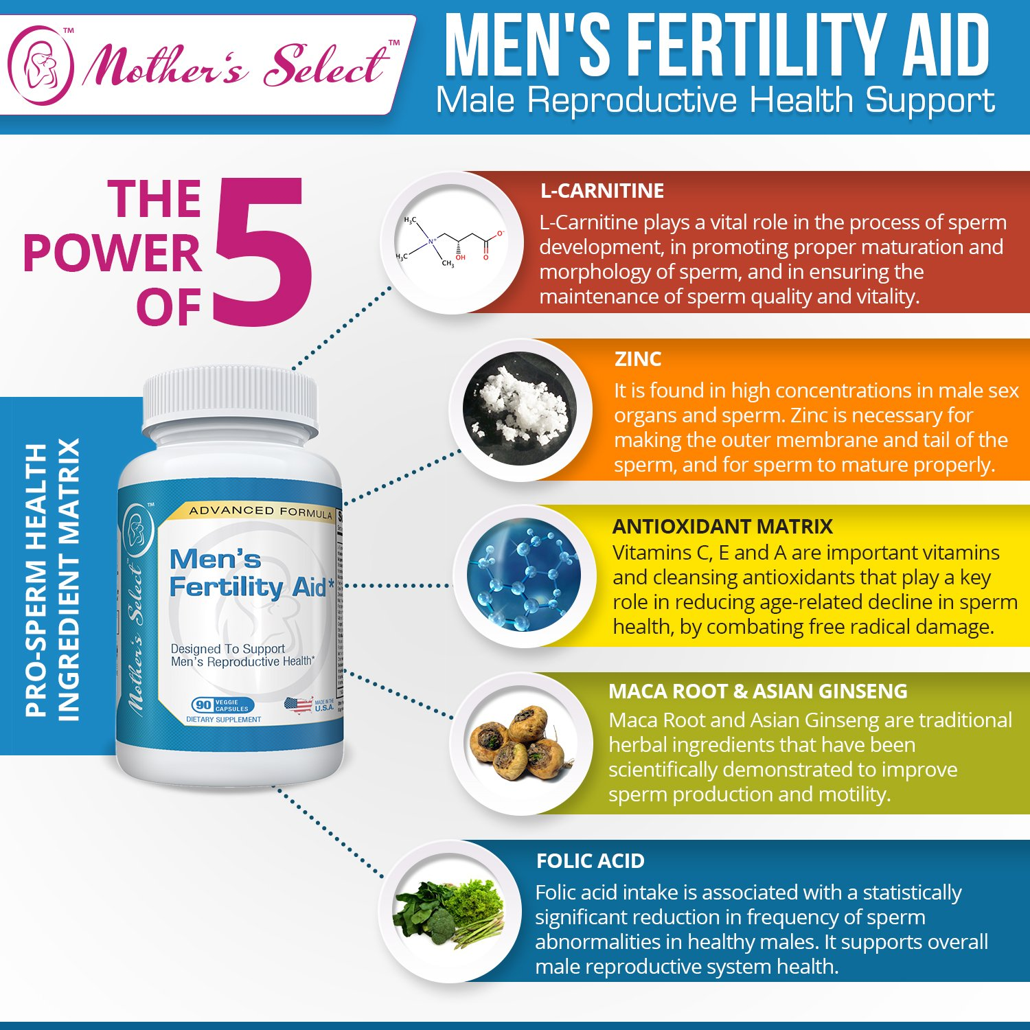 Amazon.com: Mens Fertility Aid by Mothers Select for Enhancing Male Reproductive Health, Raising Testosterone and Motility - Natural Ingredients, ...
