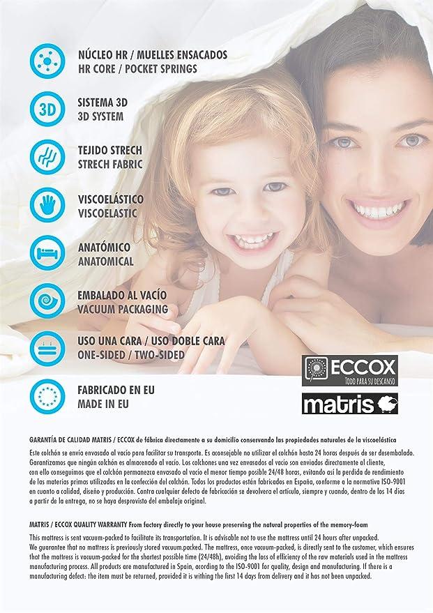 MATRIS-Colchón Viscoelastico Bamboo Premium Confort 90x180: Amazon.es: Hogar