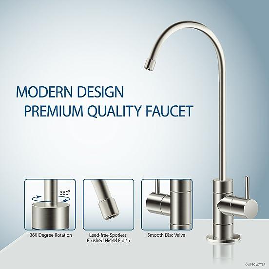 APEC Modern Design