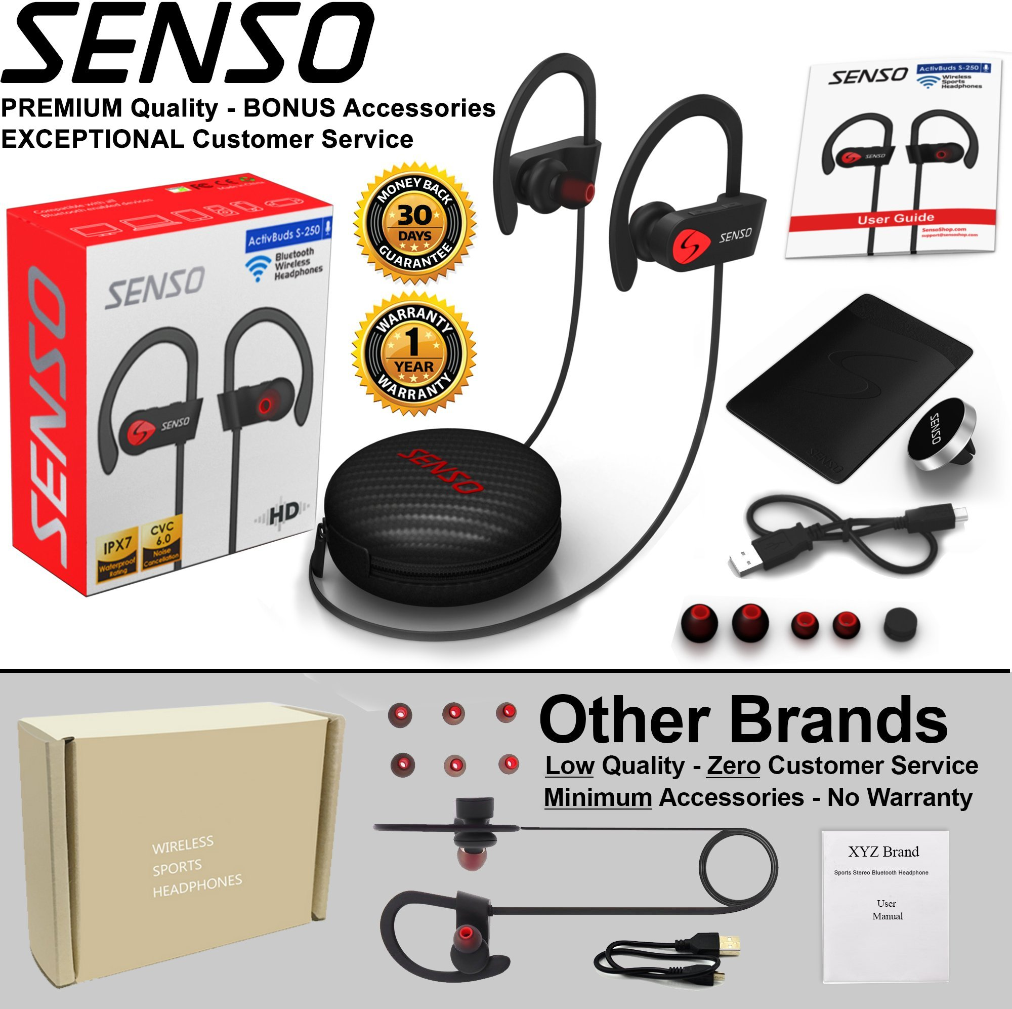 SENSO Bluetooth Headphones, Best Wireless Sports Earphones w/Mic IPX7 Waterproof HD Stereo Sweatproof Earbuds for Gym Running Workout 8 Hour Battery Noise Cancelling Headsets by Senso (Image #5)