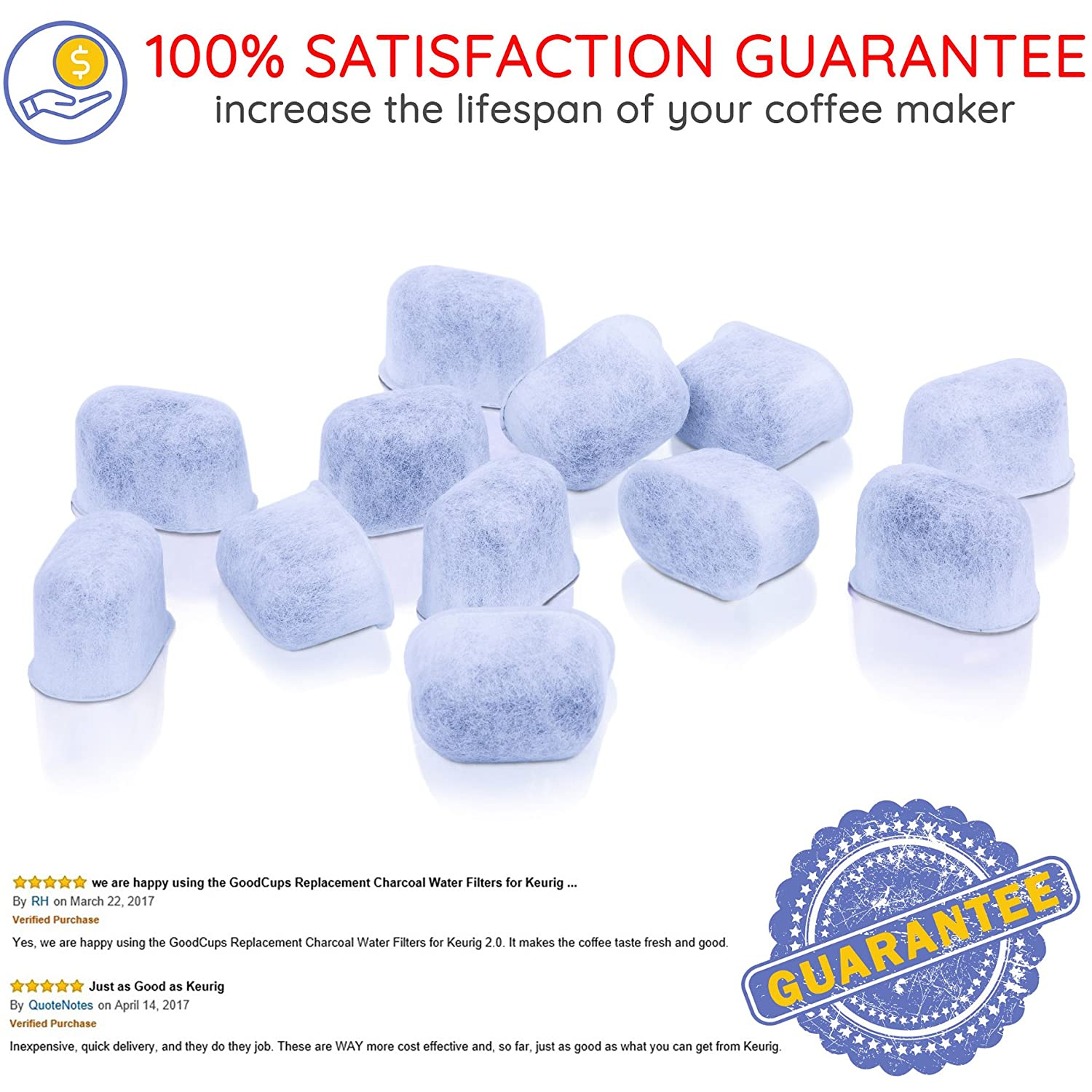 GoodCups 12-Pack Replacement Charcoal Water Filters for Keurig 2.0 and older 12