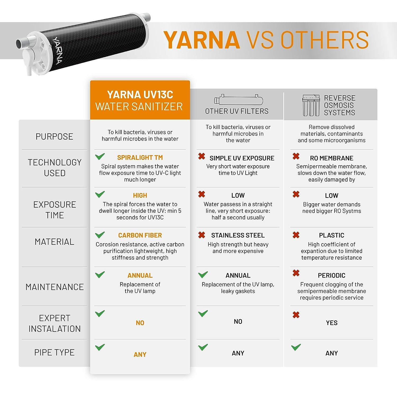 Yarna UV13C UV Water Purifier Sterilizer