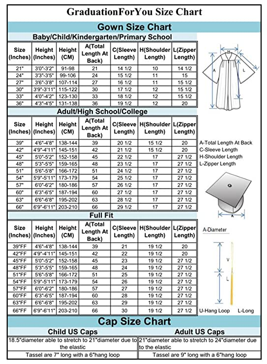 Contemporary Cap And Gown Size Chart Component - Best Evening Gown ...
