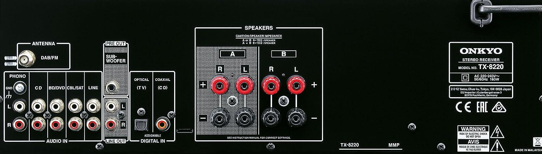 Onkyo TX-8220-B - Receptor estéreo, Color Negro: Amazon.es ...