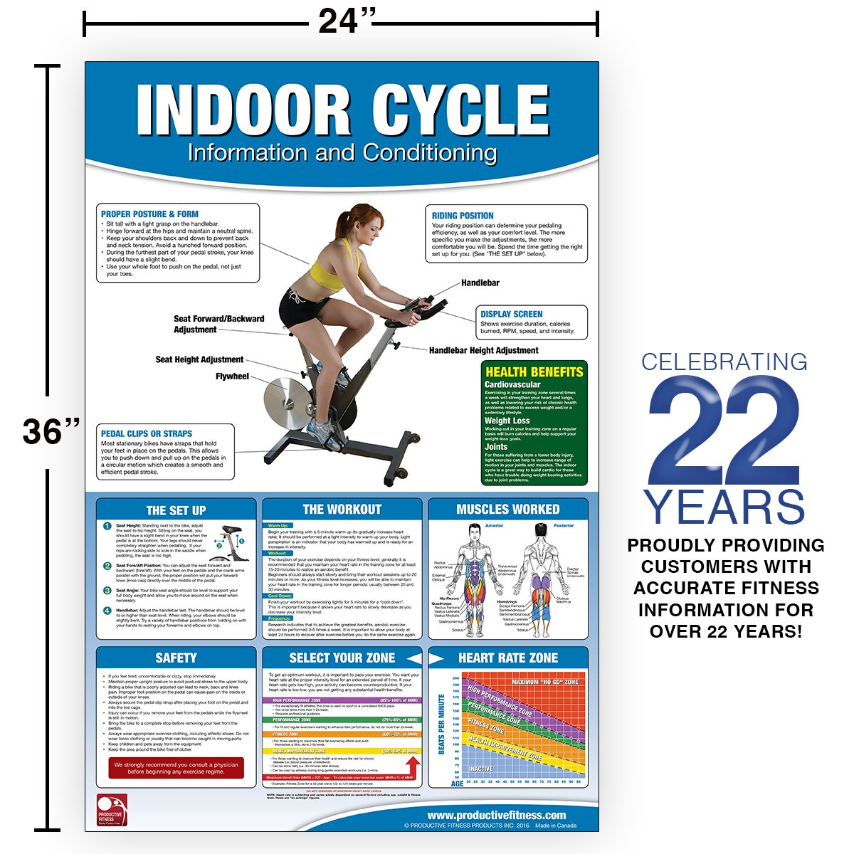 Indoor Cycle Poster/Chart, Spinning Chart, Spin Chart, How to Set ...