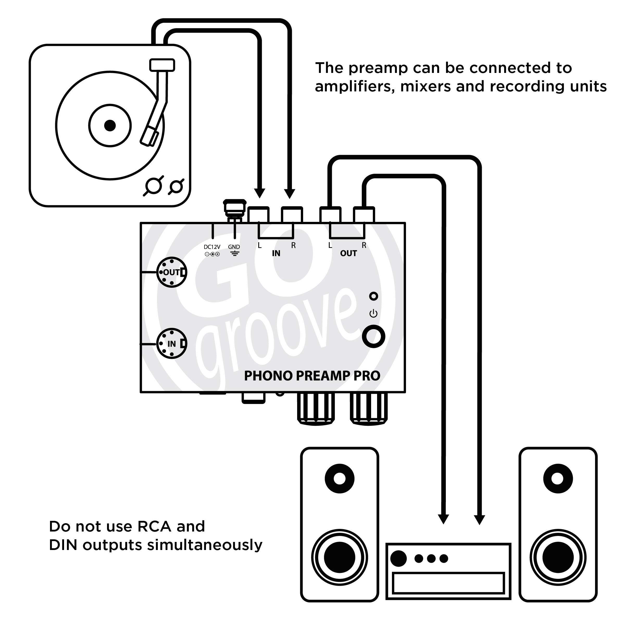 GOgroove Phono Preamp Pro Preamplifier with RCA Input/Output, DIN Connection, RIAA Equalization, 12V AC Adapter - Compatible with Vinyl Record Players, Turntables, Stereos, DJ Mixers by GOgroove (Image #7)