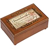 Grandmother Inspirational Decorative Woodgrain Rose Music Box - Plays How Great Thou Art