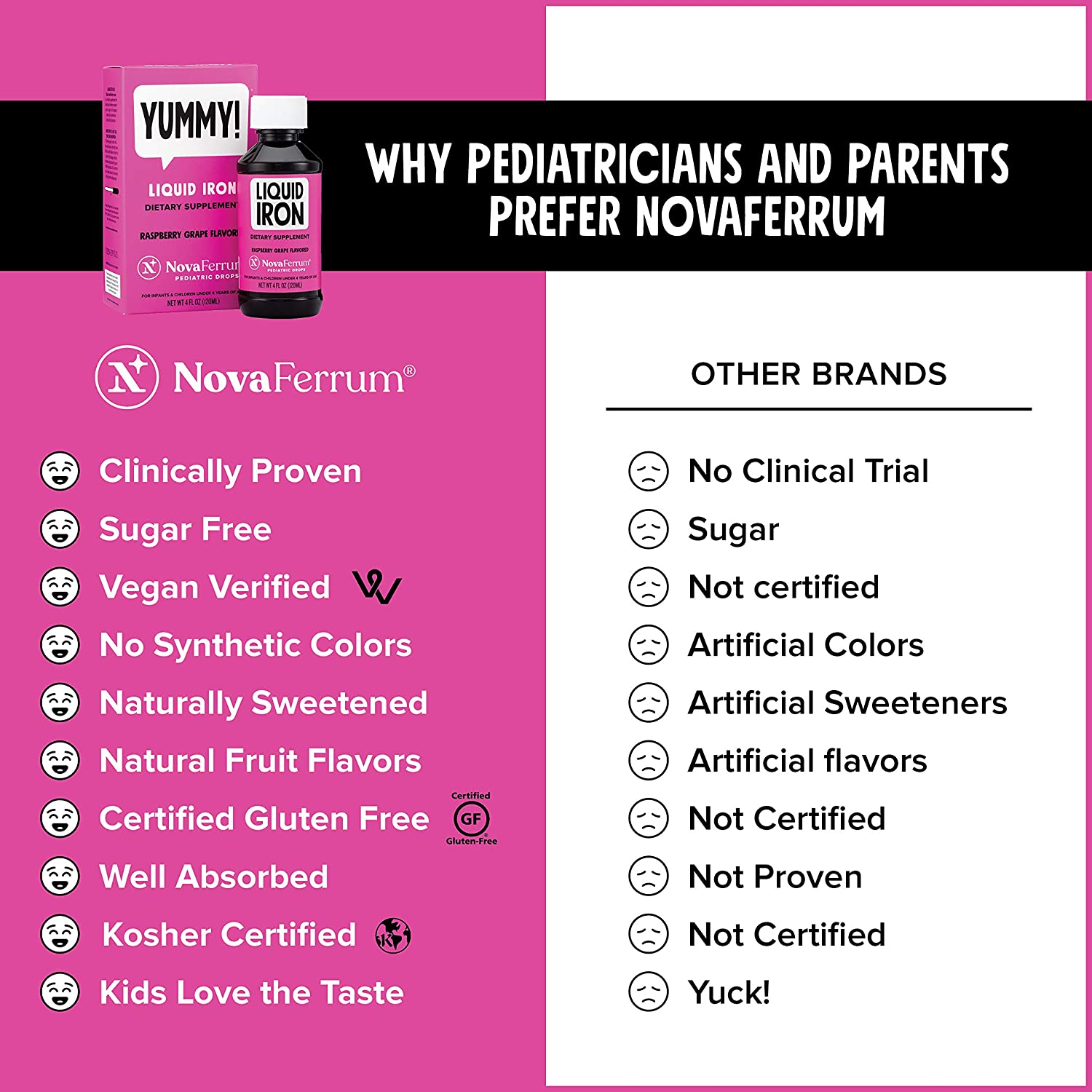 NovaFerrum Pediatric Drops Liquid Iron Supplement for Infants and Toddlers 4 fl oz (120 mL) - Raspberry Grape: Health & Personal Care