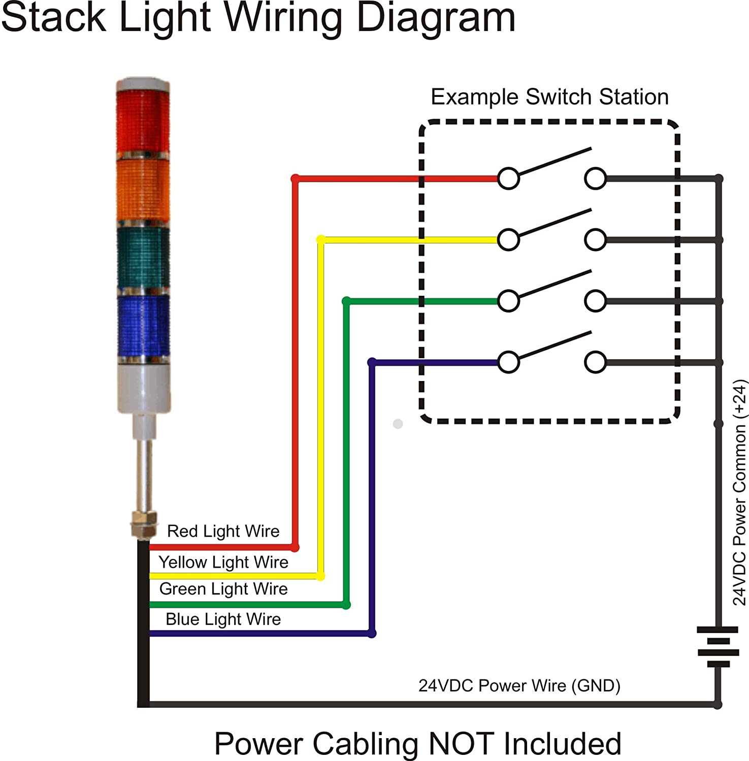 American Led Gible Ld 5224 100 Tower Light Andon 24 Vdc Wiring Diagram Stacklight 24vdc Red Yellow Green Blue Steady Stack Lights