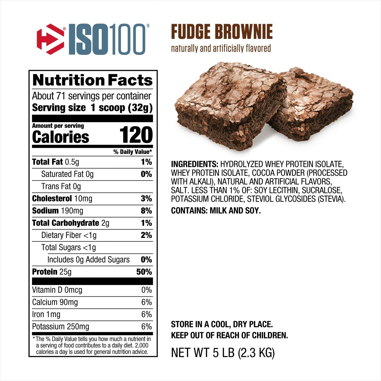 ISO 100 5 lbs (2275g)