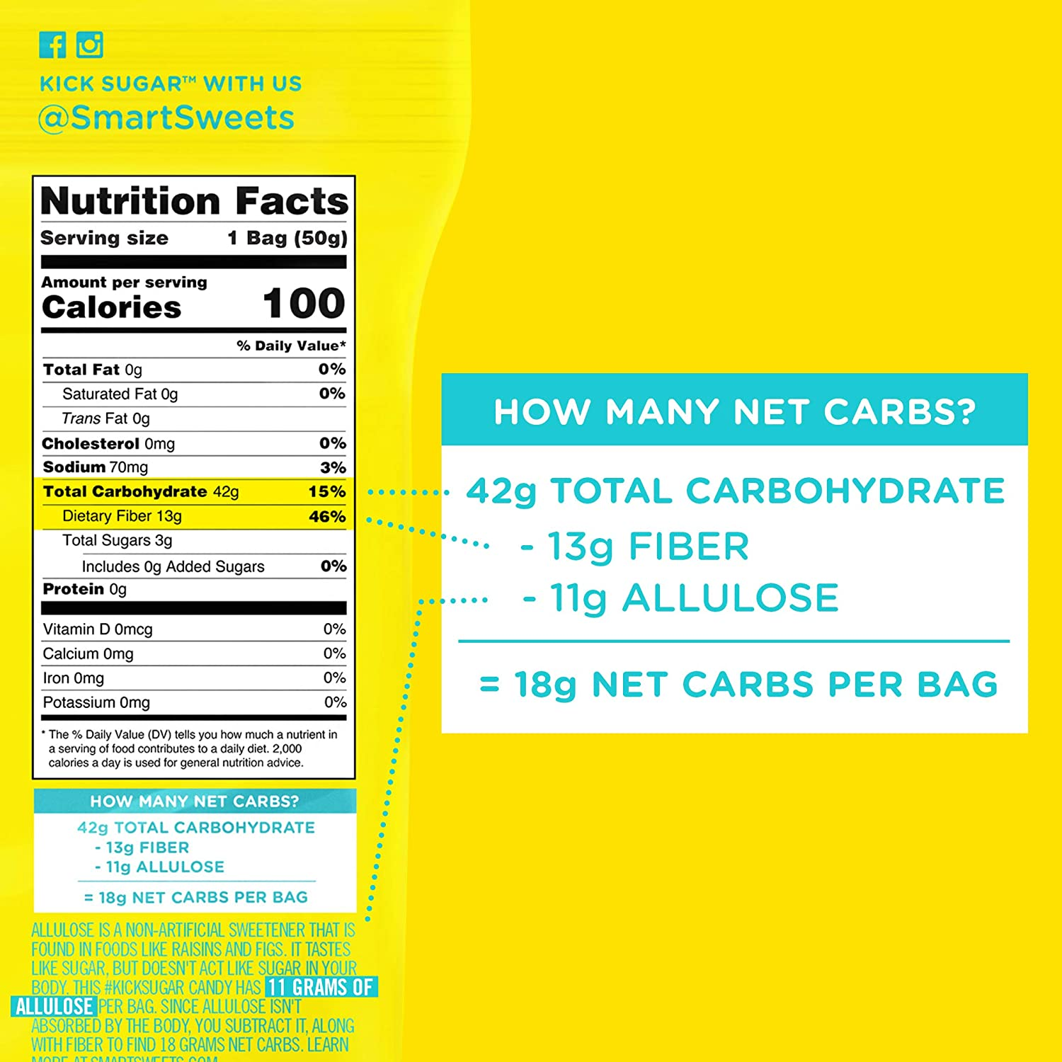 SmartSweets Sour Blast Buddies, Candy with Low Sugar (3g), Low Calorie, Plant-Based, Free From Sugar Alcohols, No Artificial Colors or Sweeteners, 1.8 oz. (Pack of 12) : Grocery & Gourmet Food