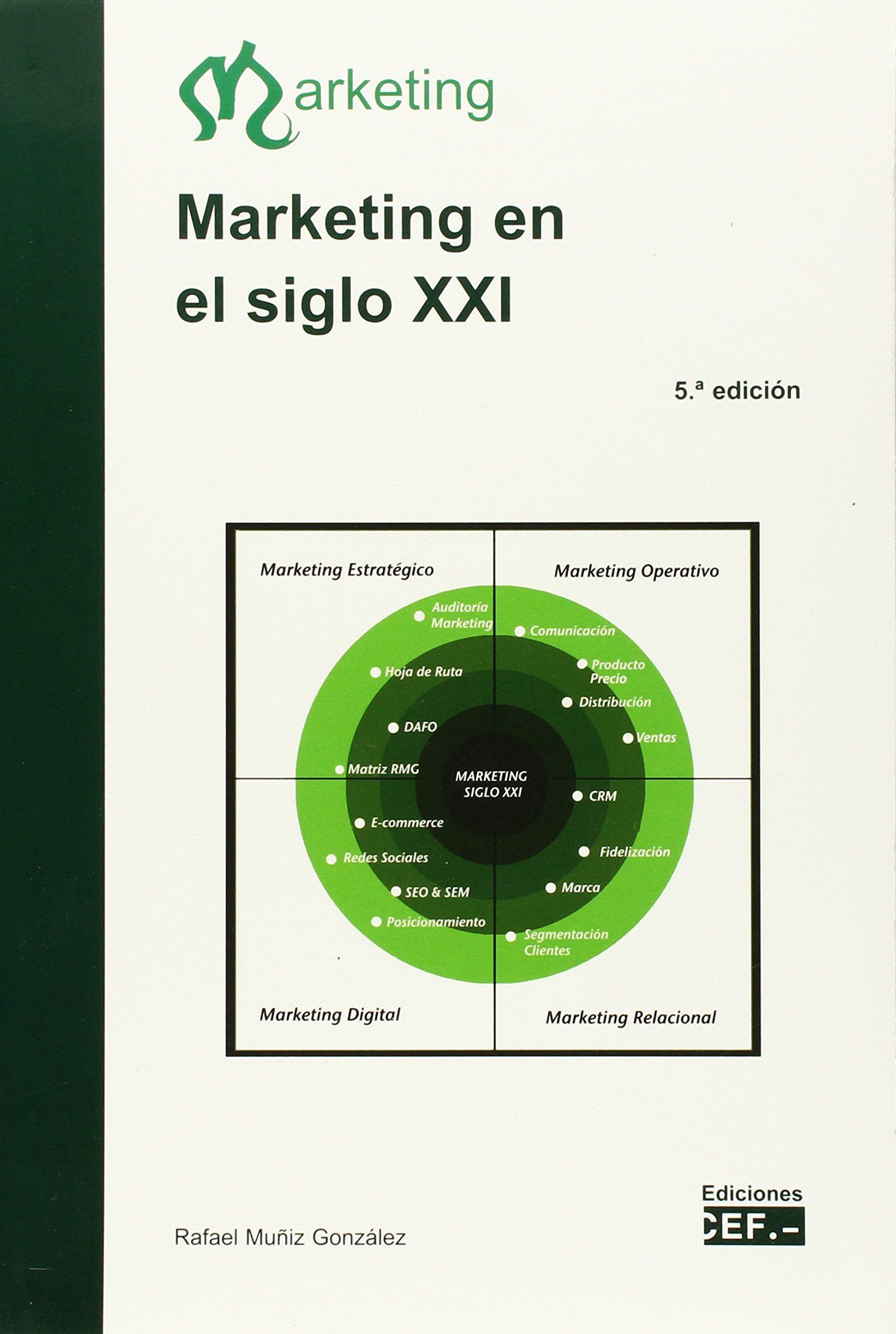 MARKETING EN EL SIGLO XXI EBOOK DOWNLOAD