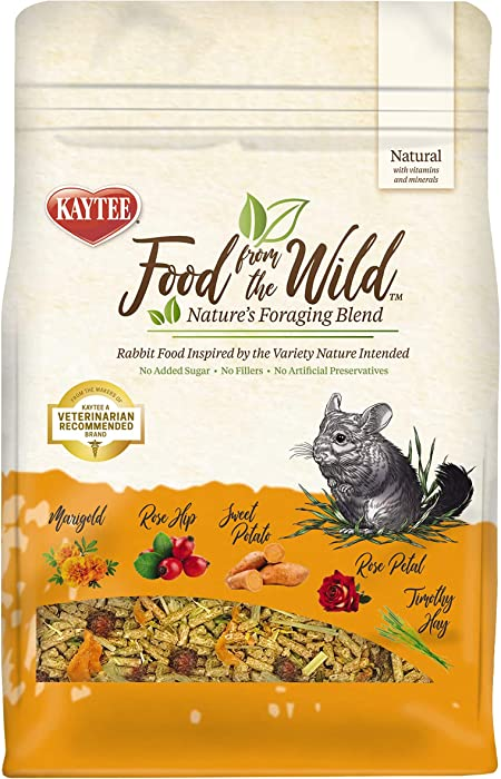 Food from The Wild Chinchilla
