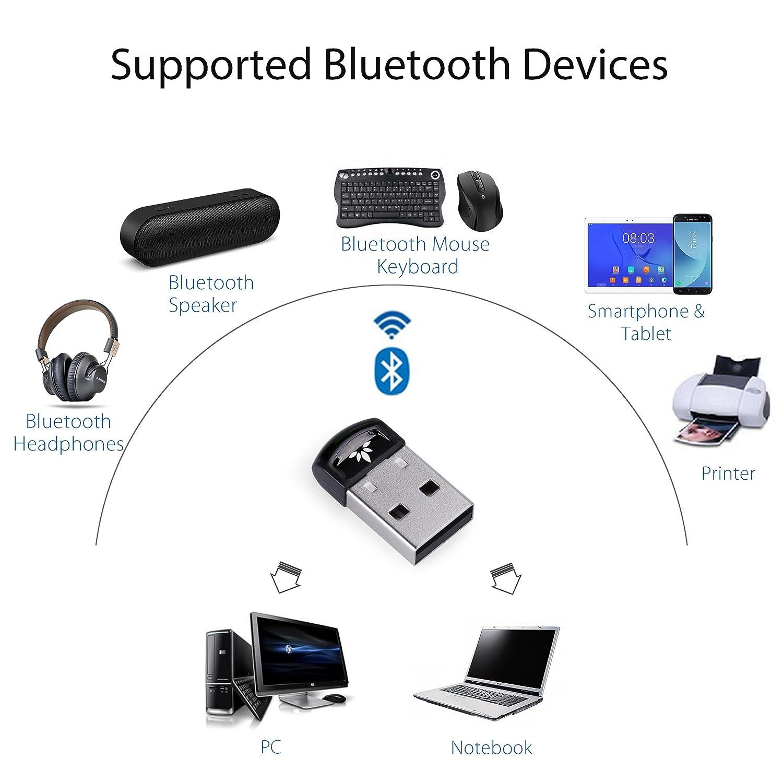 Avantree DG40SA Plug & Play Adaptador Dongle USB 4.0 Bluetooth para Windows 10 Nativo para PC (NO para Sistema ACTUALIZADO), Portátil Inalámbrico con ...
