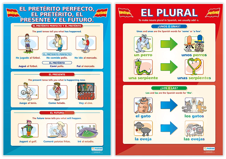 Amazon.com : Spanish Basics Posters - Set of 8 | Spanish Posters | Laminated Gloss Paper Measuring 33