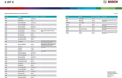 Bosch Aerotwin A297S - Limpiaparabrisas (2 unidades, 600 mm y 500 ...