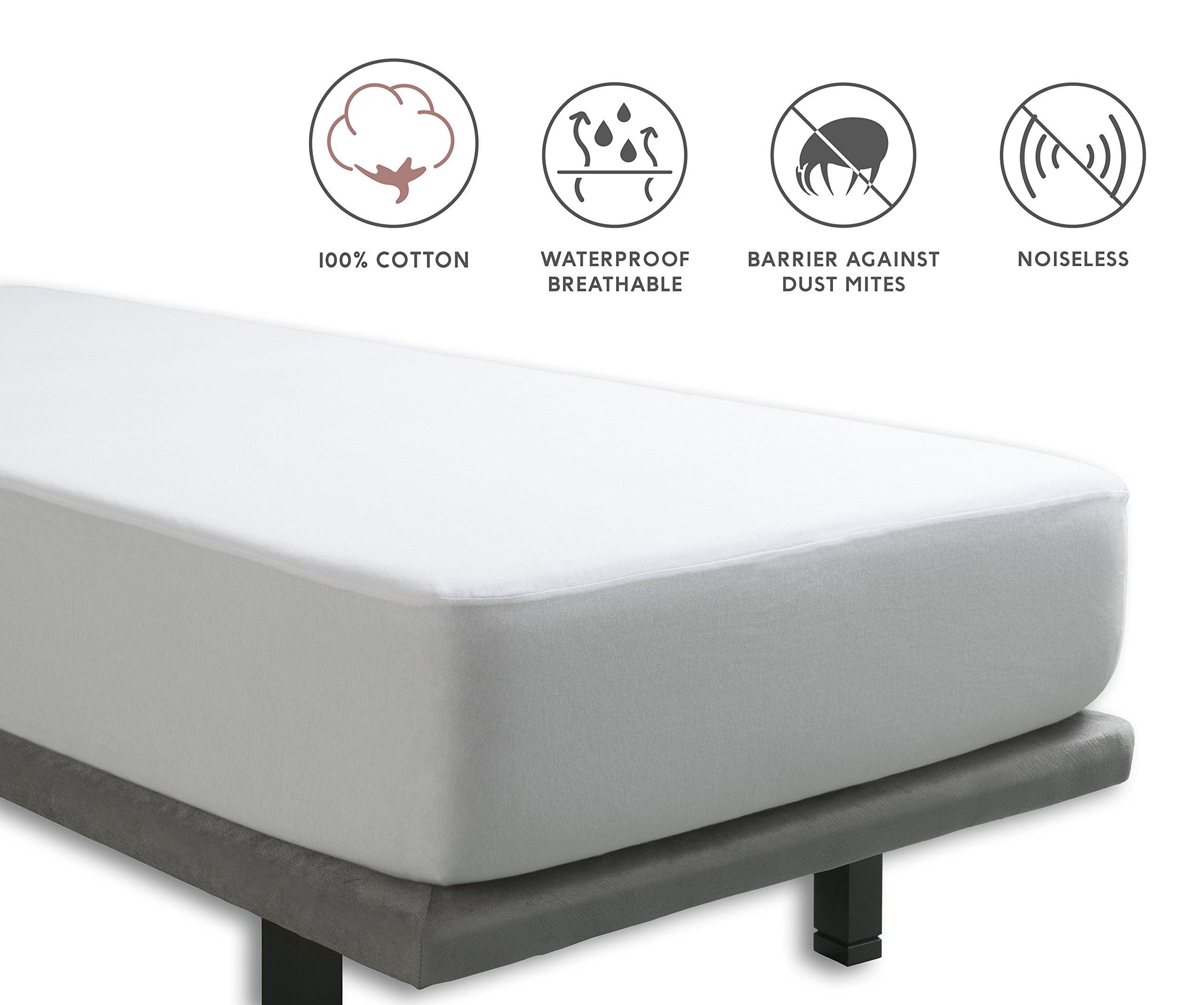 Tural – Protector de colchón y Sábana Bajera 2 en 1 Impermeable y Transpirable. Tejido