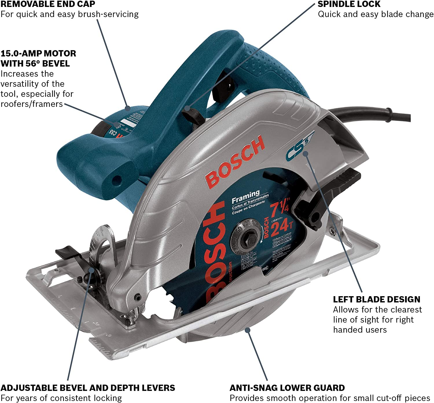 Bosch CS5 Circular Saw Review