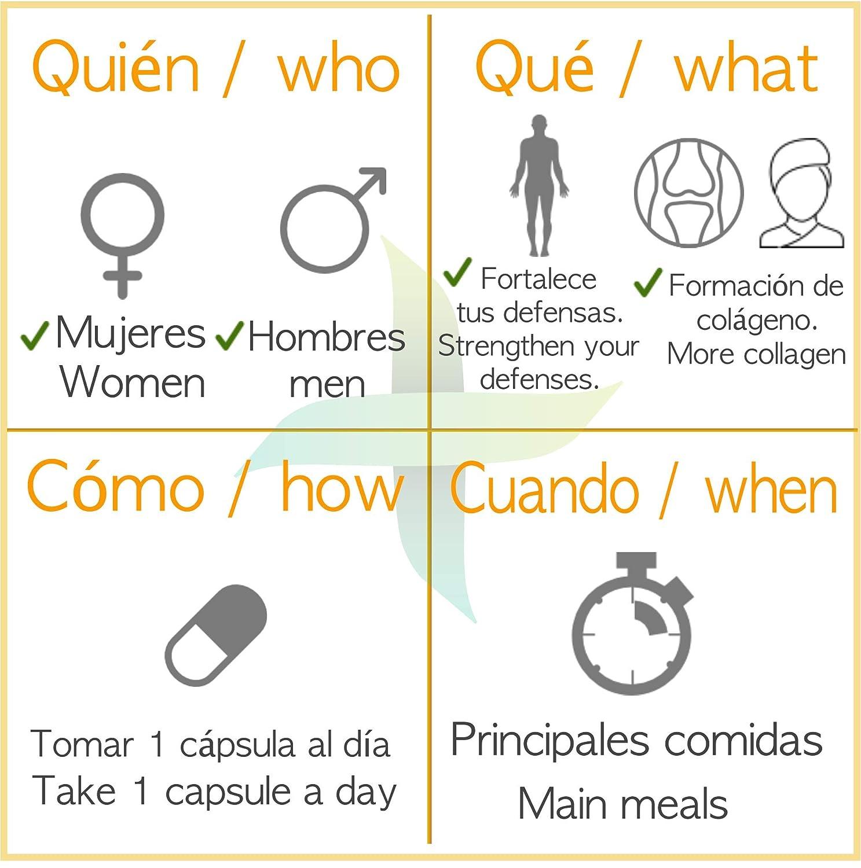 Vitamina C 1000 mg NAVIT PLUS. Suplemento nº1 en Vitamina C pura. Desarrollado y fabricado en España. Refuerza de manera natural tus defensas y dale ...