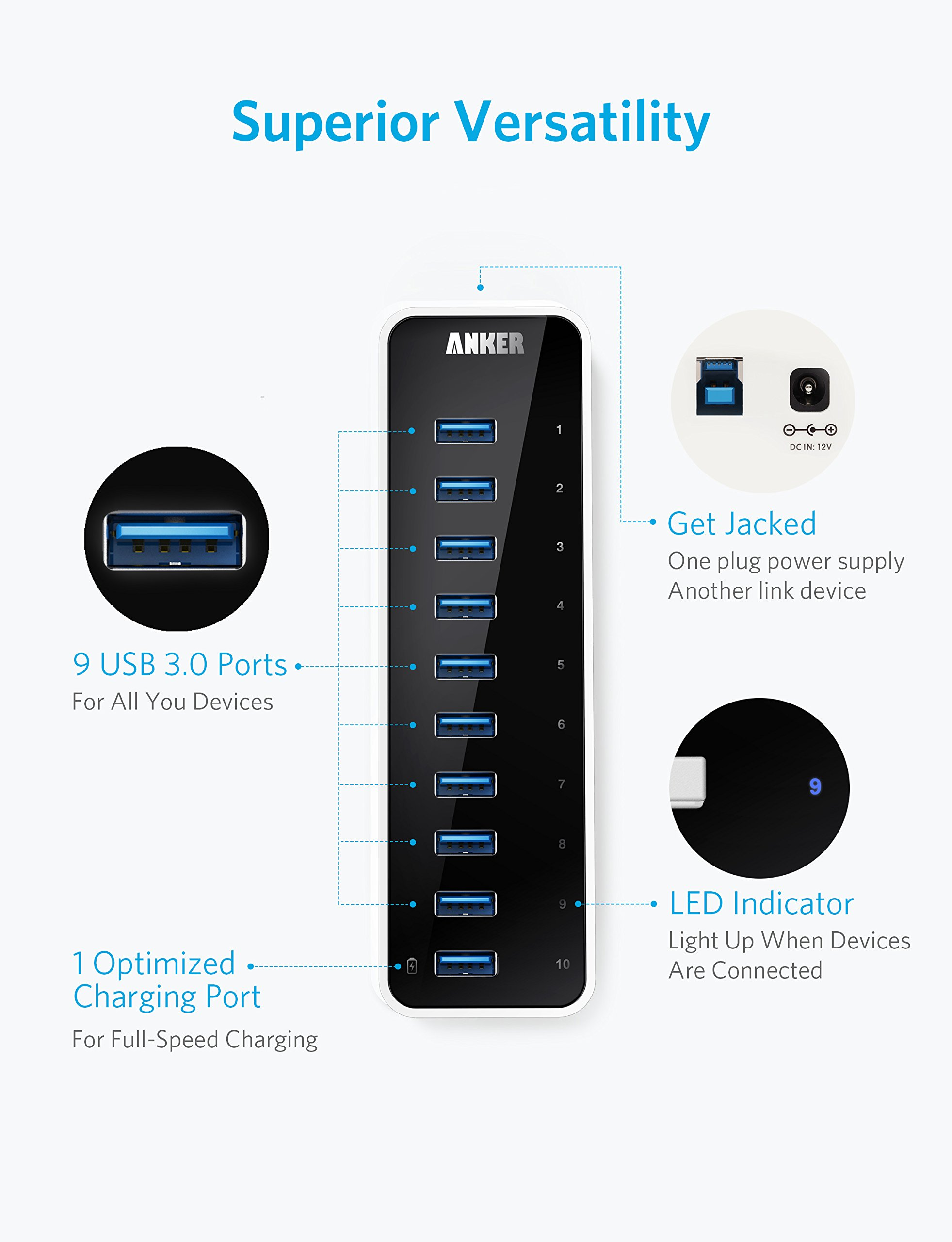 Anker USB 3.0 9-Port Hub + 5V 2.1A Smart Charging Port with 12V 5A Power Adapter by Anker (Image #7)