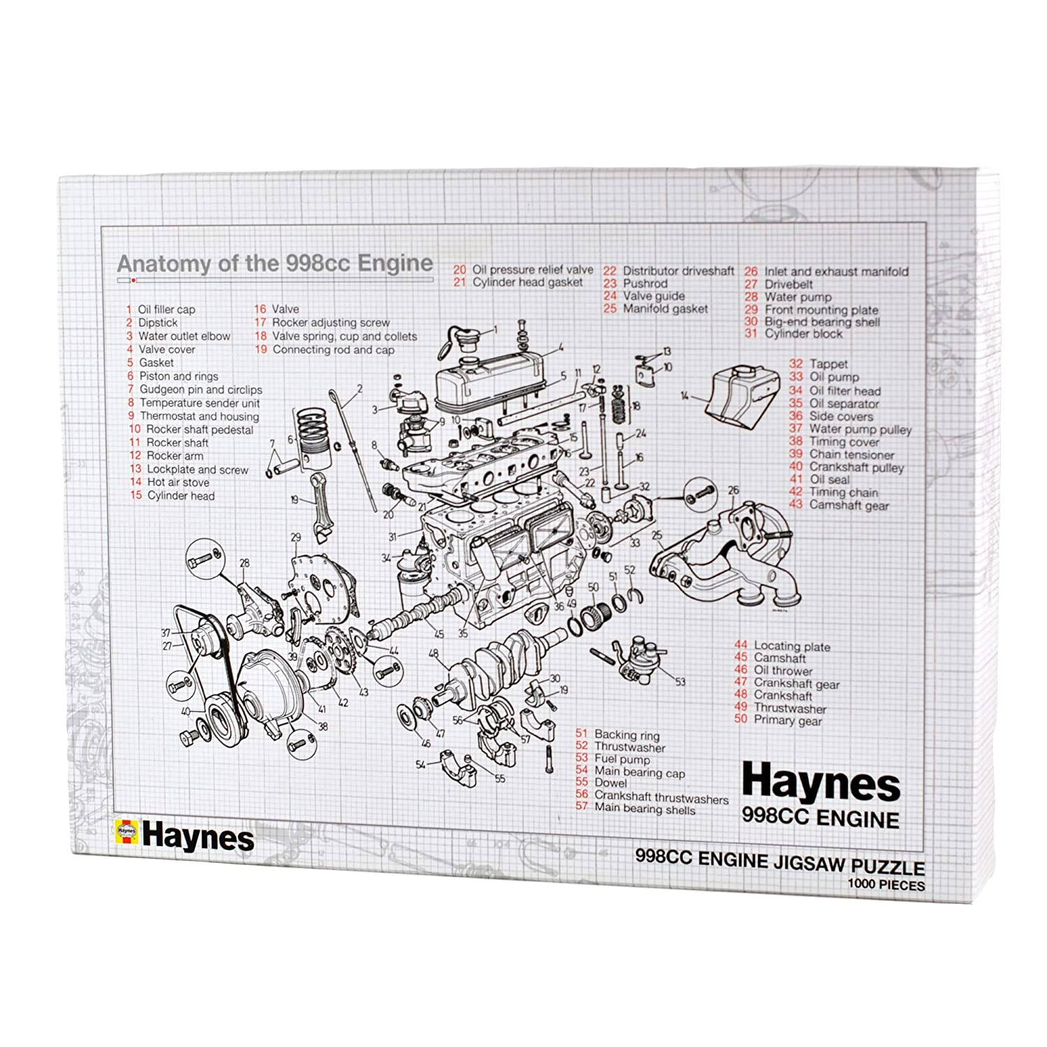 Haynes Engine Jigsaw: Amazon.co.uk: Toys & Games