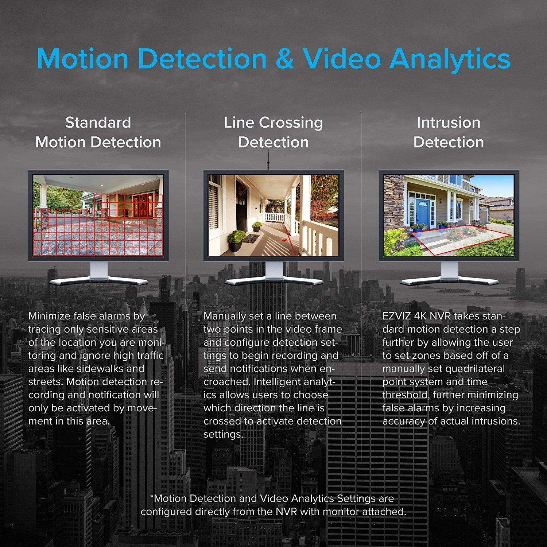 EZVIZ 4K UltraHD 8MP Outdoor IP PoE Surveillance System, 8 Channel, 4 Weatherproof UHD Exir Security Cameras UN-1884A2