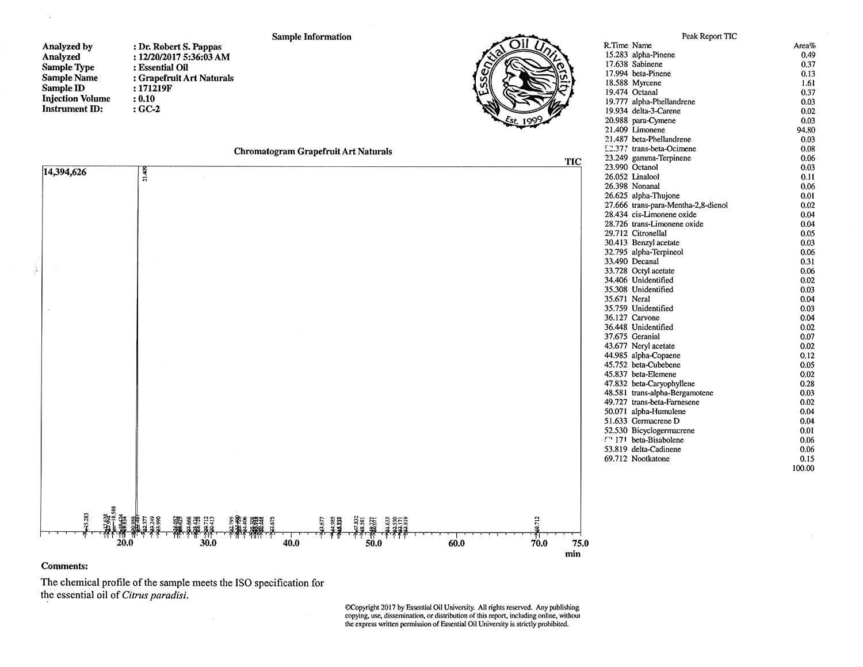 ArtNaturals Ätherisches Eukalyptus Öl Öl Öl Naturrein - Aromatherapie - 120 ml - mit Bonus Set dcd2a6