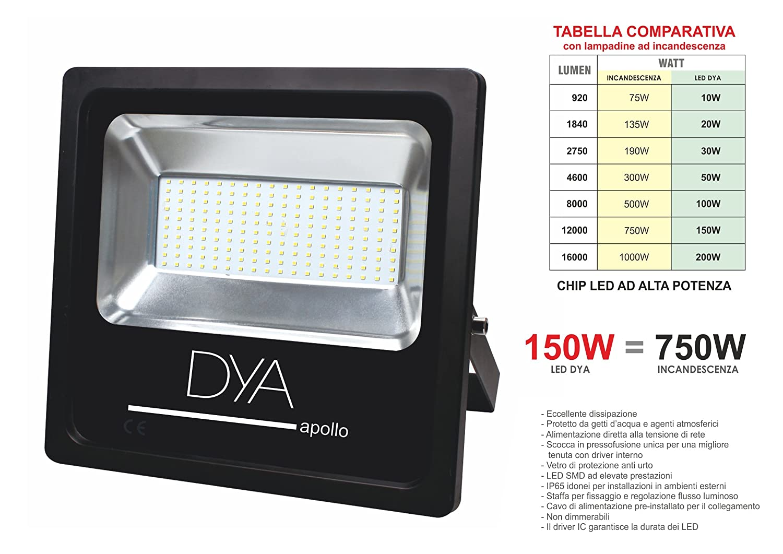 Foco LED SMD 2835 de exterior con alta potencia IP65, ** W, *0 000 ...