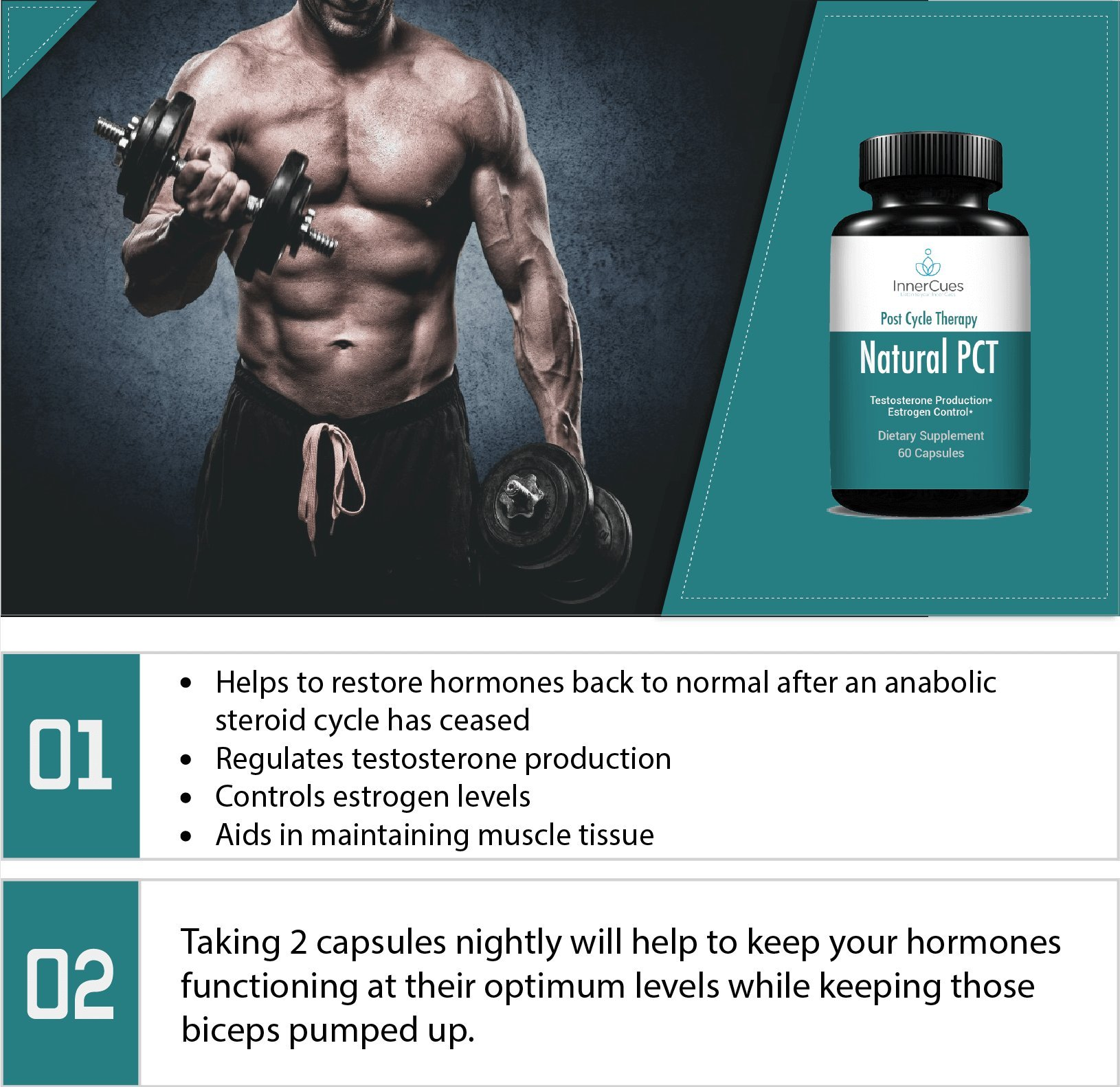InnerCues -Natural Post Cycle Therapy - 3-in-1 PCT Supplement with Estrogen  Blocker, Testosterone Booster and Liver Support - Contains Fenugreek,