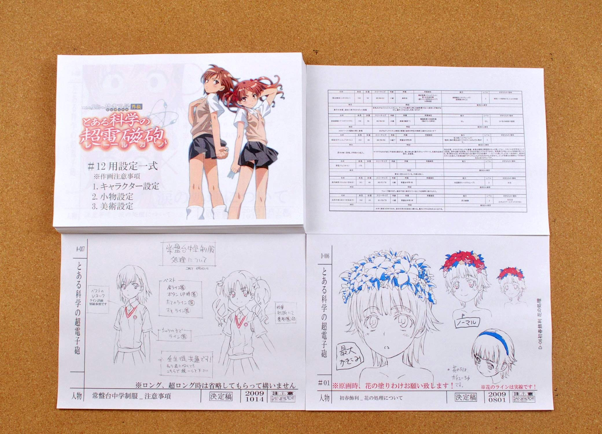 A Certain Scientific Railgun Settei Sheets/Model Sheets 【250pages】 Japan Import
