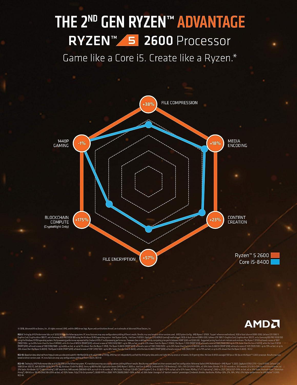 AMD YD2600BBAFBOX Processeur RYZEN5 2600 Socket AM4 3 9Ghz Max Boost,  3,4Ghz Base+19MB