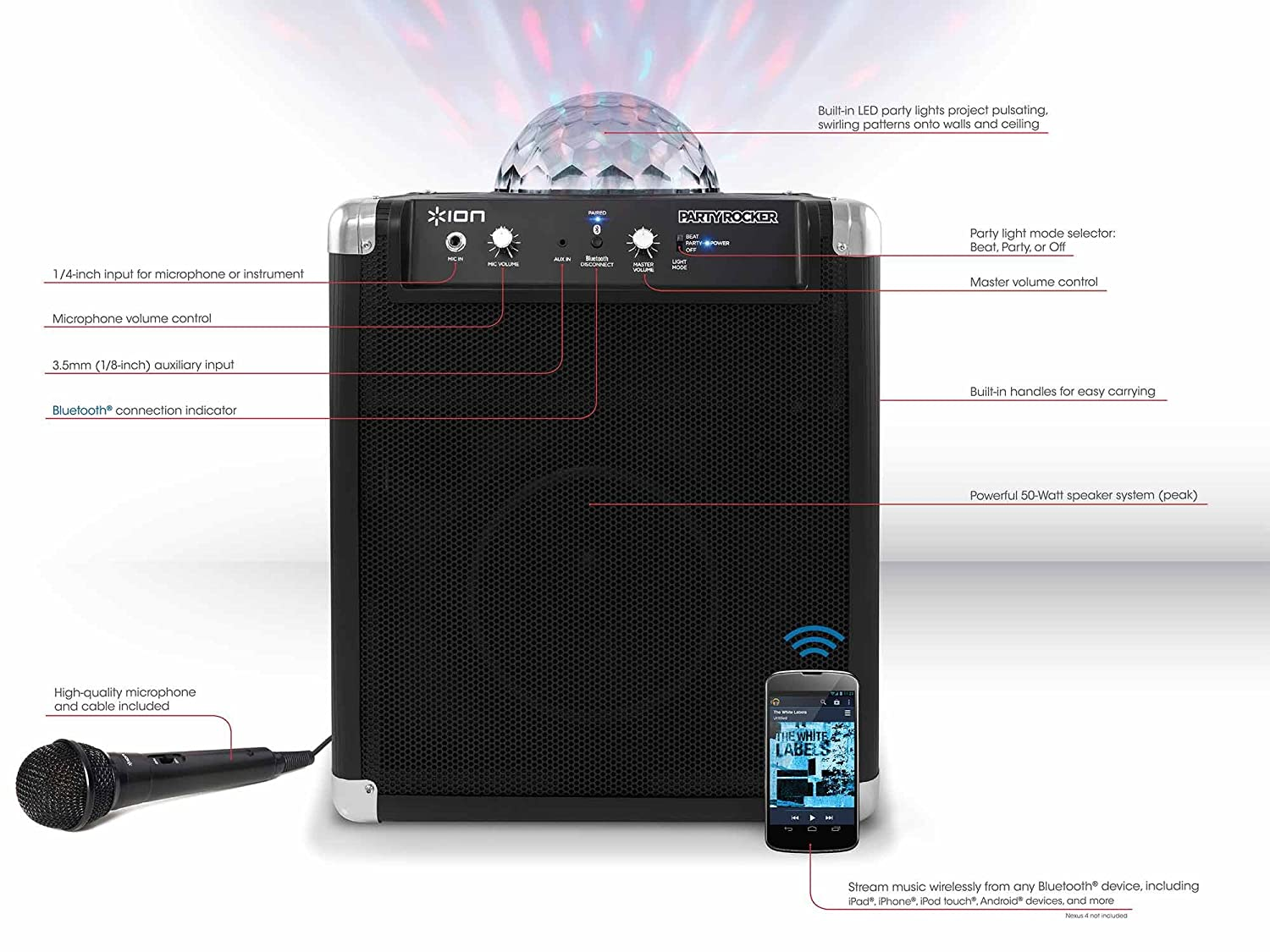 810poUTA85L._SL1500_ amazon com ion party rocker portable bluetooth speaker system  at mifinder.co