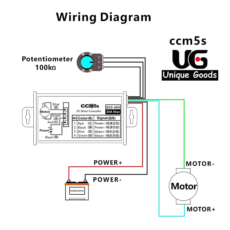 uniquegoods 9V 12V 24V 36V 48V 60VDC 20A PWM DC Motor Speed ...