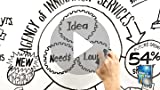 brand new solving the innovation paradox how great brands invent and launch new products services and business models