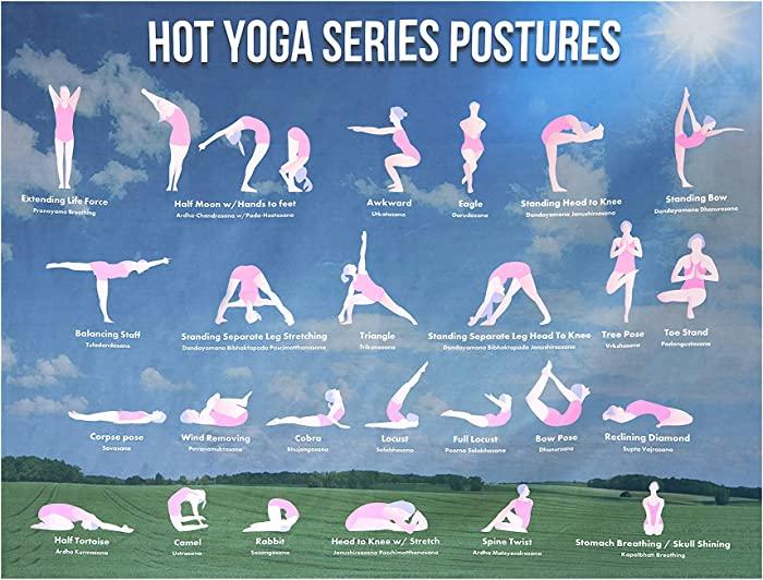 Hot Yoga Tapestry and Sequence Tutorial /3 'x4' Asana Poster Made of Microfiber/Good for Yoga Room/Basic Yoga asana/Bikram Studio Wall Decor