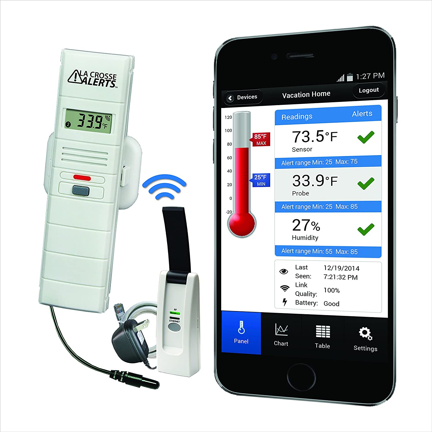La Crosse Alerts Mobile 926-25101-GP Wireless Monitor System Set with Dry Probe