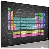 Goods & Gadgets Periodensystem der Elemente - XXL Poster 140x100cm - Schule Chemie Studium - Schulmaterial - Neue Auflage