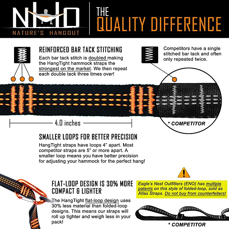 HangTight Hammock Straps With Carabiners - Extra Strong, Lightweight & Tree Friendly